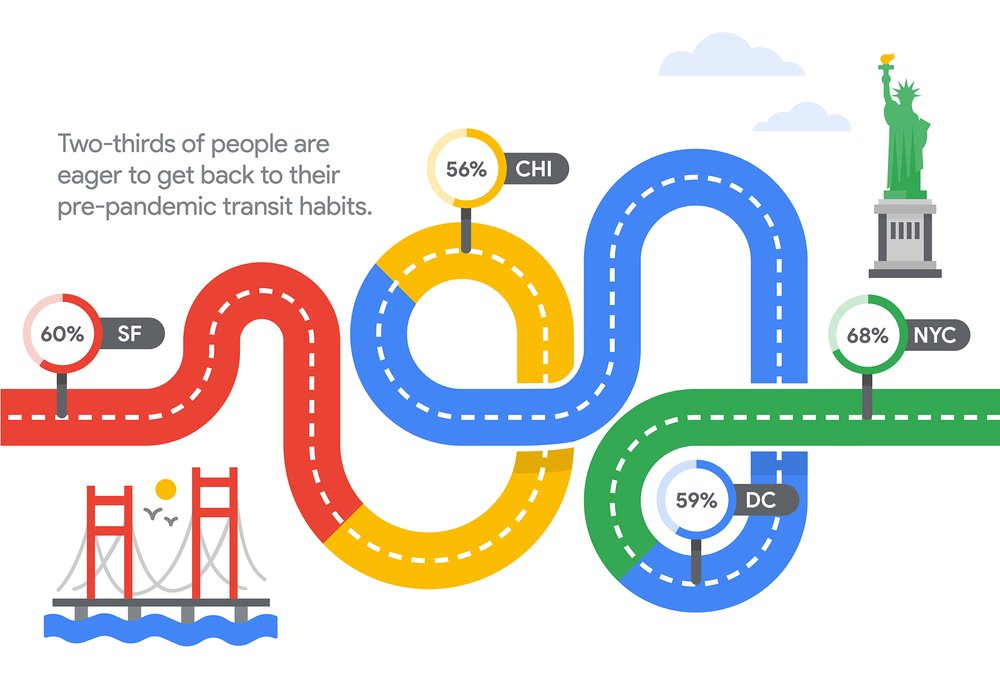 GooglePay_Infographic_073021-1.max-1000x1000-1